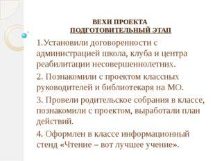 ВЕХИ ПРОЕКТА ПОДГОТОВИТЕЛЬНЫЙ ЭТАП 1.Установили договоренности с администрац