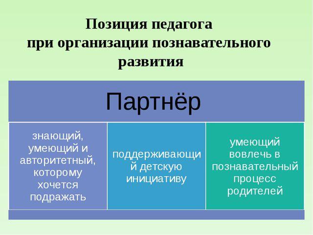 Позиция педагога при организации познавательного развития