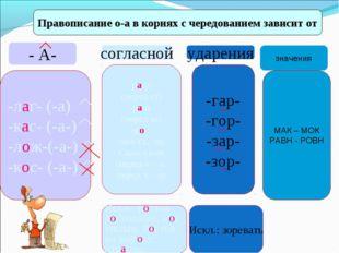 Правописание о-а в корнях с чередованием зависит от - А- согласной ударения з