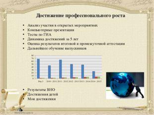 Достижение профессионального роста  Анализ участия в открытых мероприятиях К