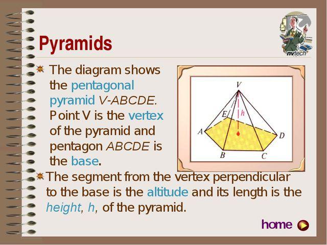 Pyramids The diagram shows the pentagonal pyramid V-ABCDE. Point V is the ver...