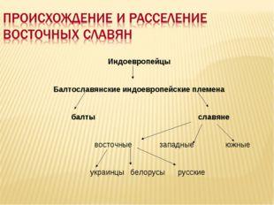 Индоевропейцы Балтославянские индоевропейские племена балты славяне восточные
