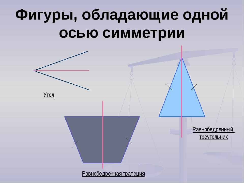 Фигуры, обладающие одной осью симметрии Угол Равнобедренный треугольник Равно...