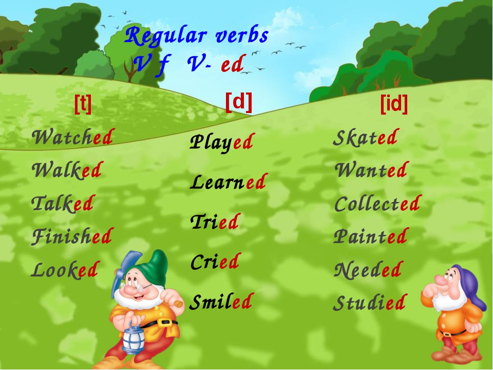 Regular verbs V → V- ed [t] Watched Walked Talked Finished Looked [id] Skate...