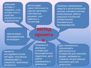 Метод проектов является исследовательским методом, способным сформировать у у