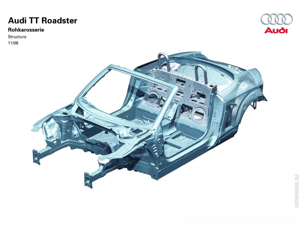 http://audi.autoportal.ua/img/new-cars-gallery/audi/tt-roadster/tech/audi-tt-roadster-0087688-1024x768.jpg