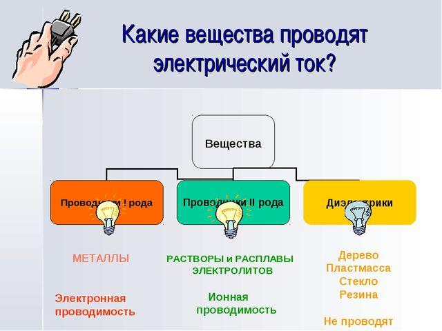 Какие вещества проводят электрический ток? МЕТАЛЛЫ Электронная проводимость Р...