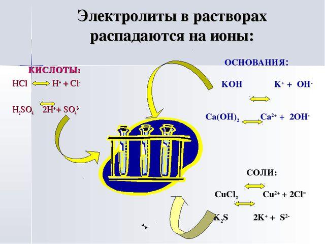 Электролиты в растворах распадаются на ионы: КИСЛОТЫ: HCl H+ + Cl- H2SO4 2H+...
