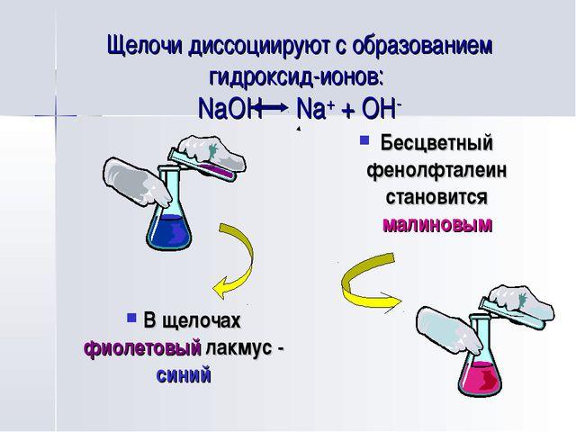 Щелочи диссоциируют с образованием гидроксид-ионов: NaOH Na+ + OH- Бесцветный...