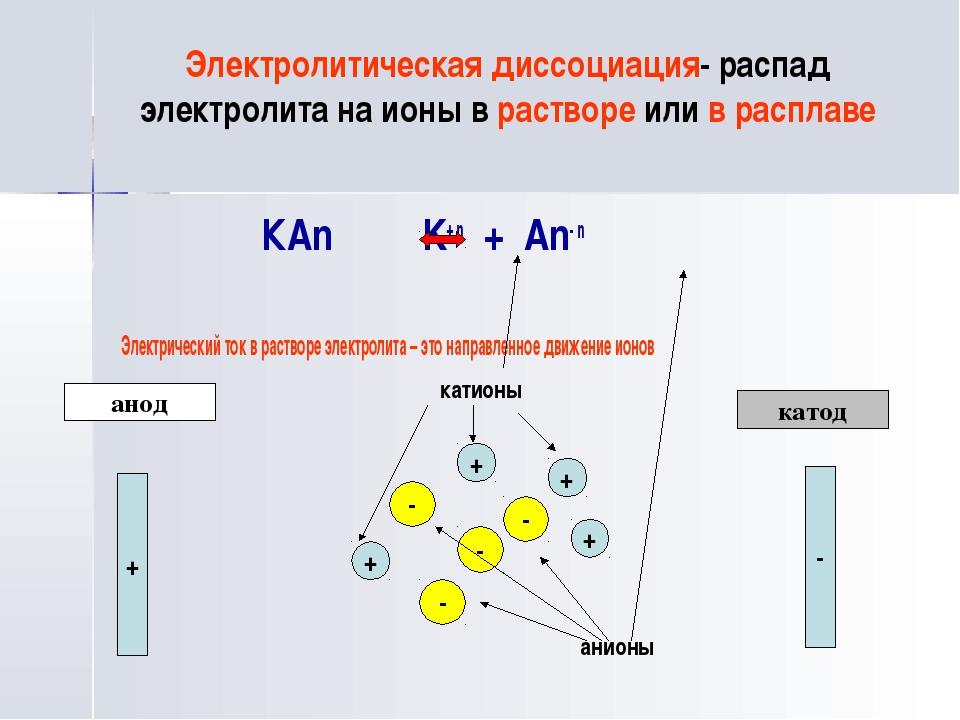Электролитическая диссоциация- распад электролита на ионы в растворе или в ра...