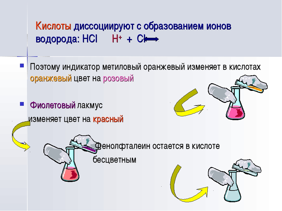 Кислоты диссоциируют с образованием ионов водорода: HCl H+ + Cl- Поэтому инди...