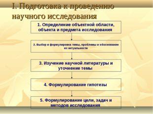 I. Подготовка к проведению научного исследования 1. Определение объектной обл