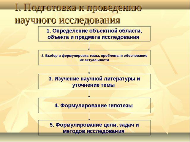 I. Подготовка к проведению научного исследования 1. Определение объектной обл...