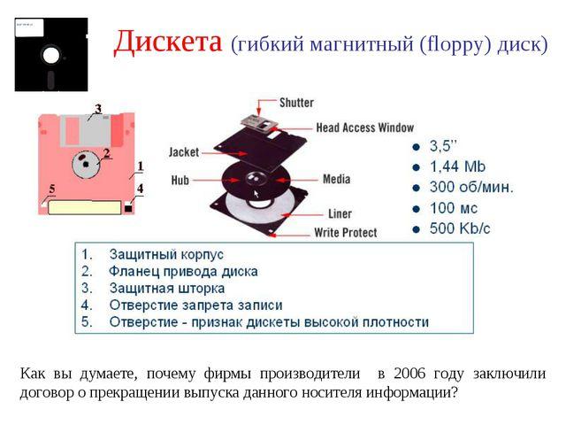 Дискета (гибкий магнитный (floppy) диск) Как вы думаете, почему фирмы произво...