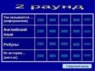 Следующий раунд Английский язык Ребусы Из истории… (англ.яз) 200 200 200 200