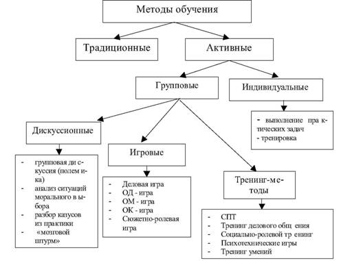 http://www.studd.ru/upload/img/book/psychic/image001.jpg