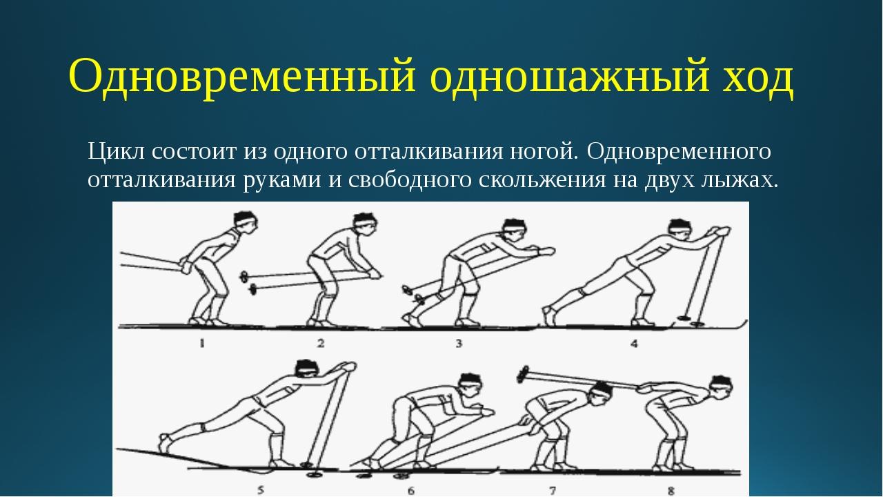 Одновременный одношажный ход Цикл состоит из одного отталкивания ногой. Однов...