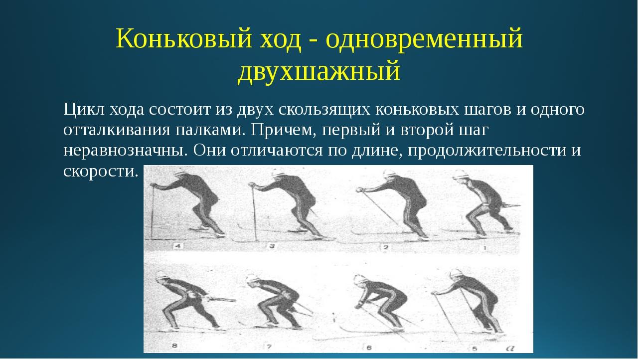 Коньковый ход - одновременный двухшажный Цикл хода состоит из двух скользящих...