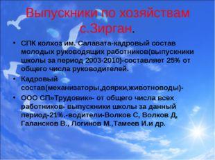 Выпускники по хозяйствам с.Зирган. СПК колхоз им. Салавата-кадровый состав мо