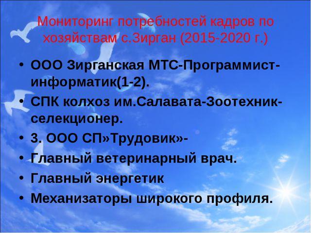 Мониторинг потребностей кадров по хозяйствам с.Зирган (2015-2020 г.) ООО Зирг...