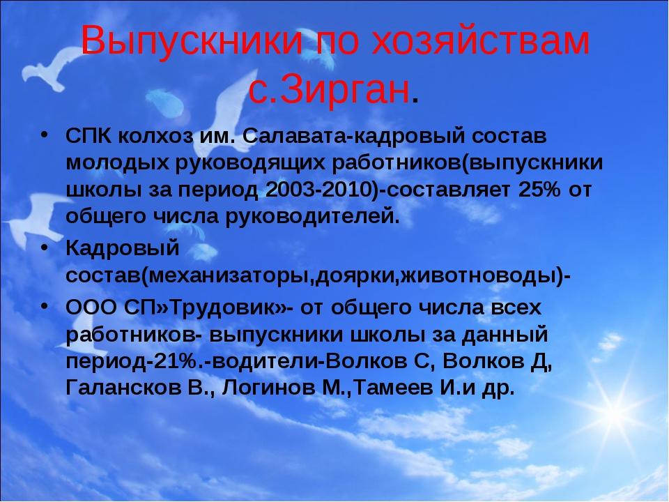 Выпускники по хозяйствам с.Зирган. СПК колхоз им. Салавата-кадровый состав мо...