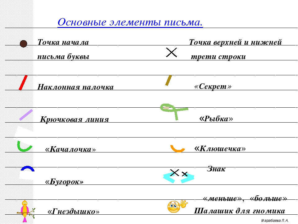 Марабаева Л.А. Точка начала письма буквы Точка верхней и нижней трети строки...