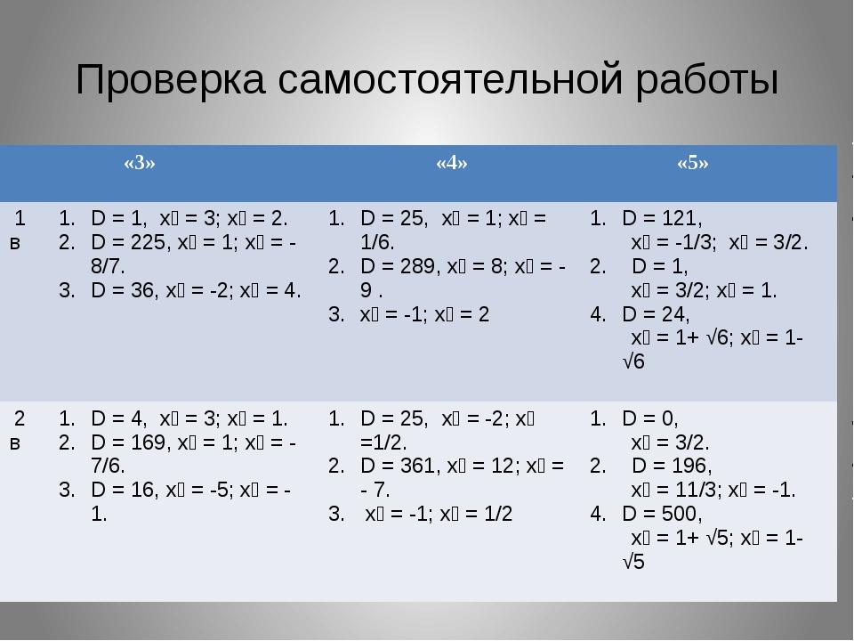 Проверка самостоятельной работы «3» «4» «5» 1 в D = 1,х₁ = 3;х₂ = 2. D= 225,х...