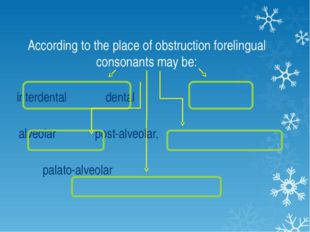 According to the place of obstruction forelingual consonants may be: interden