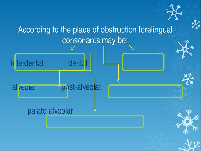 According to the place of obstruction forelingual consonants may be: interden...