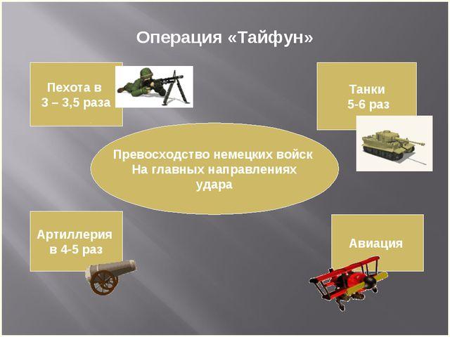 Операция «Тайфун» Пехота в 3 – 3,5 раза Артиллерия в 4-5 раз Танки 5-6 раз Ав...