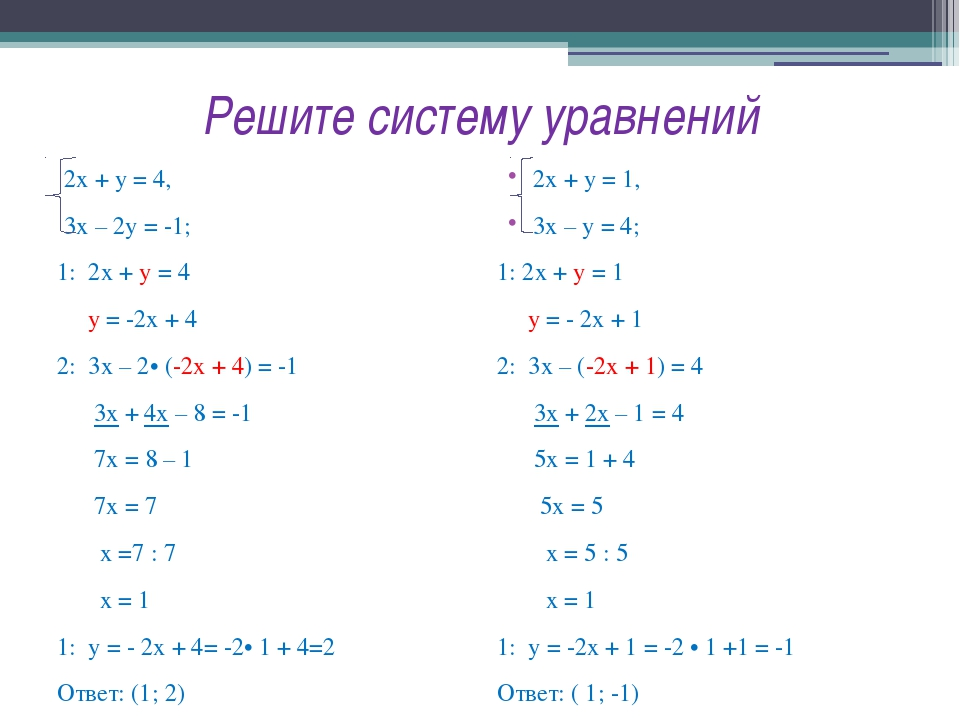 Решите систему уравнений 2х + у = 4, 3х – 2у = -1; 1: 2х + у = 4 у = -2х + 4...