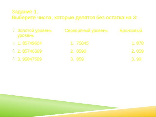 Задание 1. Выберите числа, которые делятся без остатка на 3: Золотой уровень...