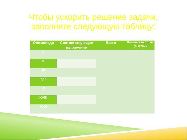 Чтобы ускорить решение задачи, заполните следующую таблицу: Олимпиада Соответ...