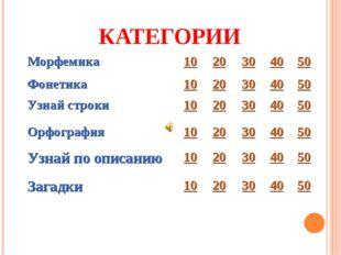 КАТЕГОРИИ Морфемика1020304050 Фонетика1020304050 Узнай строки102