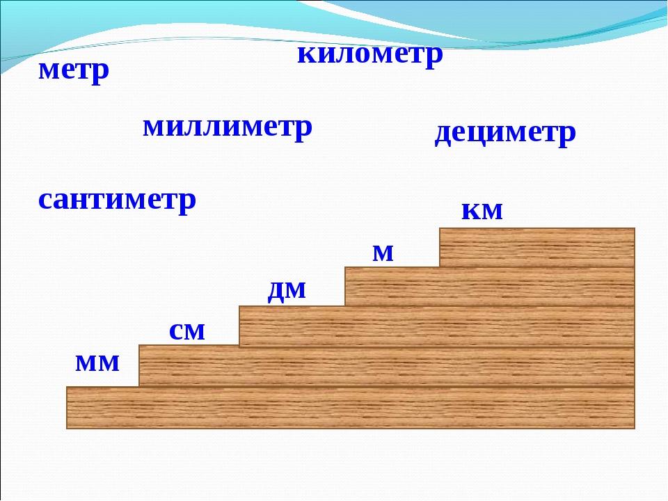 километр метр сантиметр дециметр миллиметр мм см дм м км