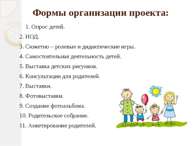 Формы организации проекта: 1. Опрос детей. 2. НОД. 3. Сюжетно – ролевые и дид...