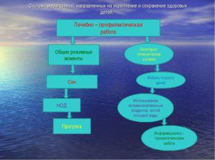 Информационно – просветительская работа Система мероприятий, направленных на