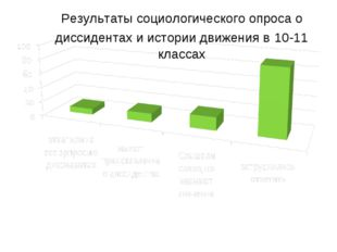 Результаты социологического опроса о диссидентах и истории движения в 10-11 к