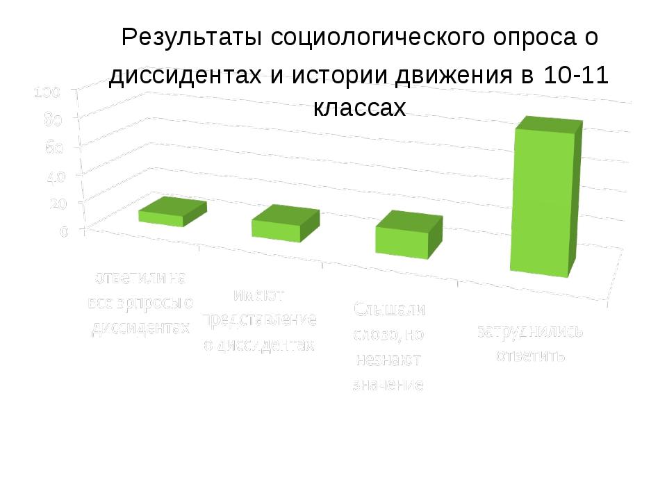 Результаты социологического опроса о диссидентах и истории движения в 10-11 к...