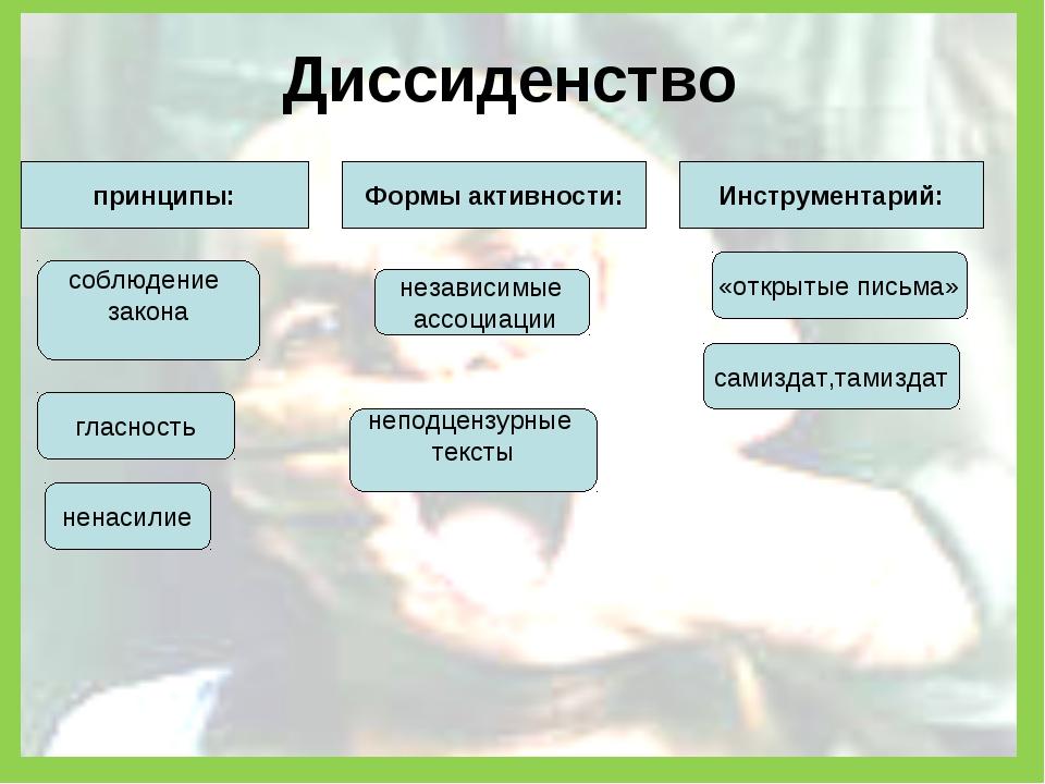 Диссиденство принципы: Формы активности: Инструментарий: принципы: ненасилие...