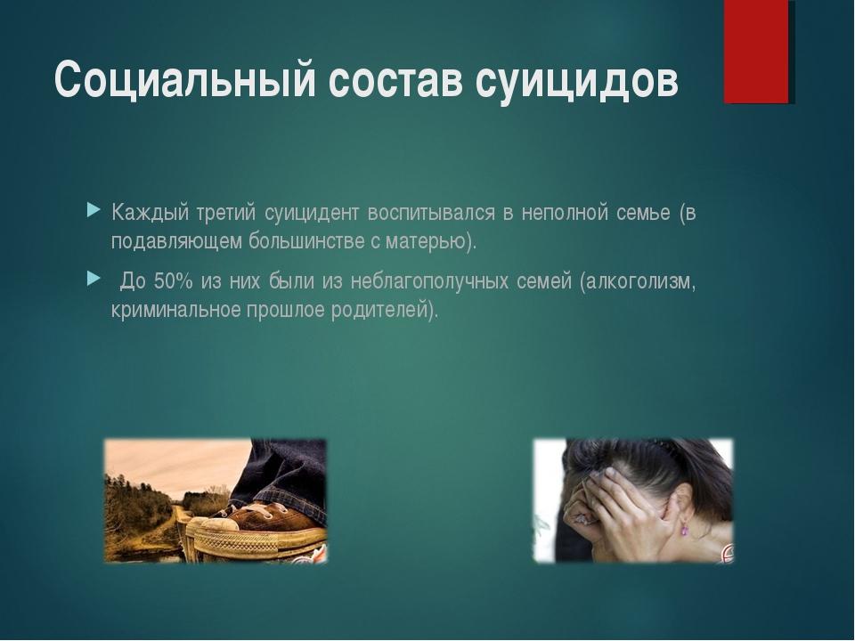 Социальный состав суицидов Каждый третий суицидент воспитывался в неполной се...