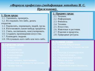 «Формула профессии».(модификация методики Н. С. Пряжникова). 1. Цели труда: