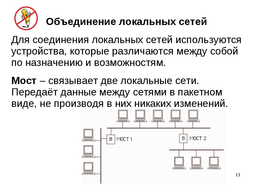 Объединение локальных сетей Для соединения локальных сетей используются устро...