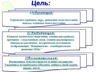 Обучающая: 2) Развивающая: Развитие логического мышления, умения выстраивать