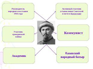 Руководитель народноговосстания 1916 года Участник гражданской войны Активны