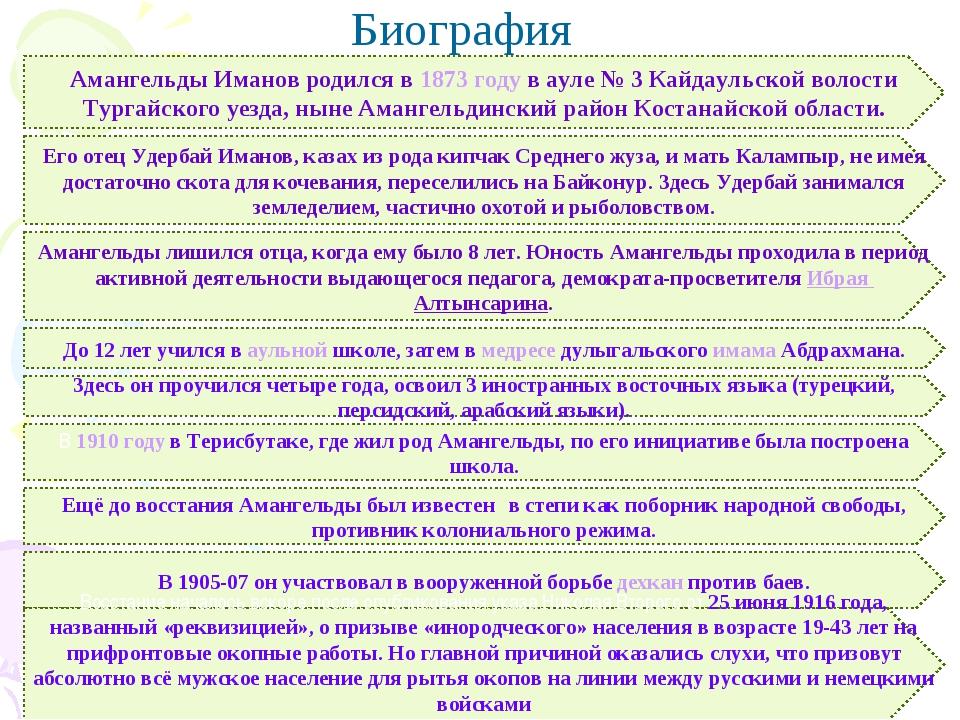 Биография Амангельды Иманов родился в1873 годув ауле №3 Кайдаульской волос...