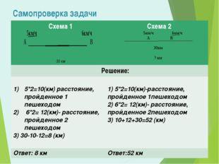 Самопроверка задачи Схема 1 30 км Схема 2 Решение: 5*2=10(км) расстояние, про