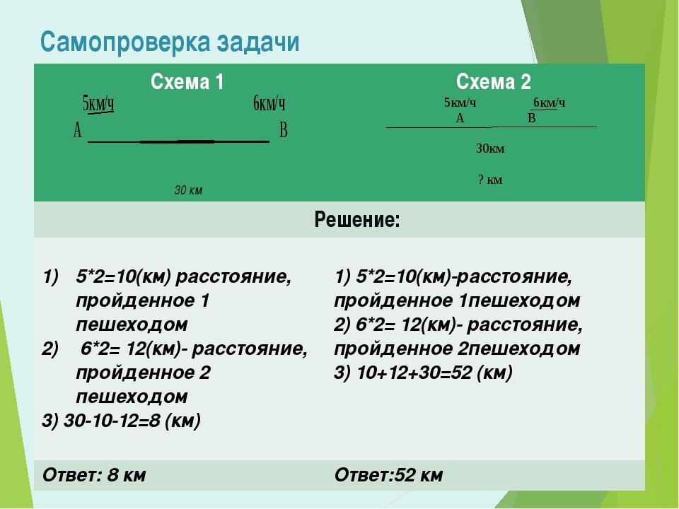 Самопроверка задачи Схема 1 30 км Схема 2 Решение: 5*2=10(км) расстояние, про...