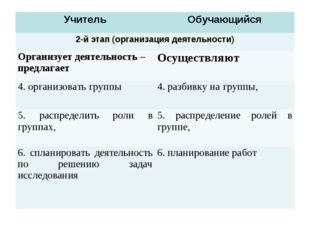 УчительОбучающийся 2-й этап (организация деятельности) Организует деятельно