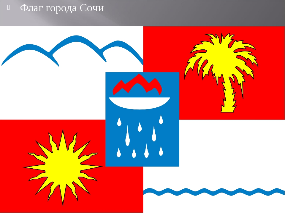 Флаг города Сочи